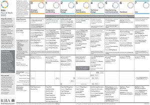 RIBA Plan of Work
